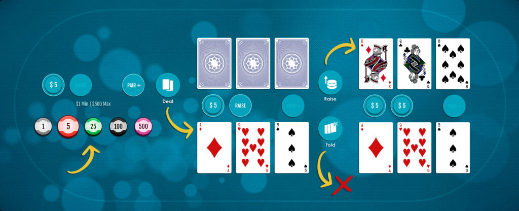 How to Play Tri Card Poker: Basic Rules